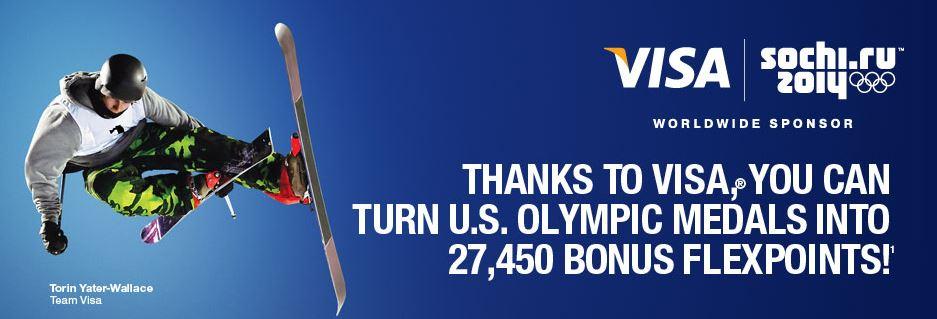 Olympics USBank Promotion